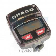 Линейный расходомер IM5 для низкого давления и расхода Graco