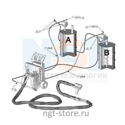 Система подающих насосов Husky 716 в полной комплектации Graco  (Грако)