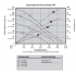 Пневматический насос Graco Husky 1590 AL, HY, HS, PTFE Грако